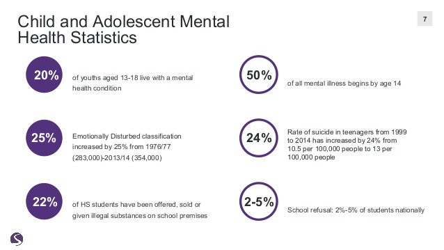 School-Based Solutions to The Mental Health Crisis