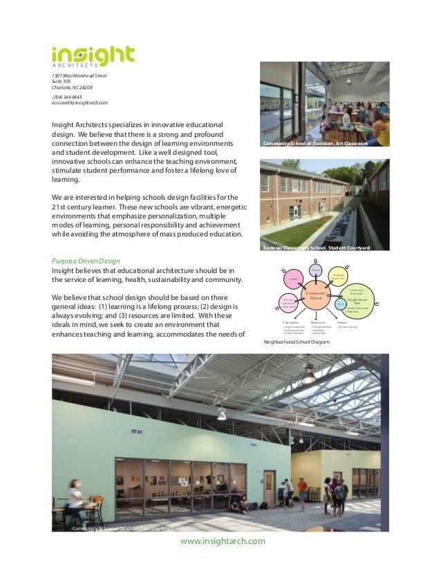 Innovative Educational Design. 1307 West Morehead Street Suite 108  Charlotte, NC 28208 Vciccarelli@insightarch.com ...