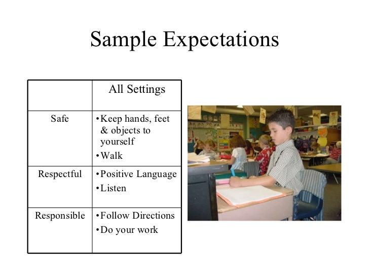 Sample Expectations All Settings Safe <ul><li>Keep hands, feet & objects to yourself </li></ul><ul><li>Walk  </li></ul>Res...