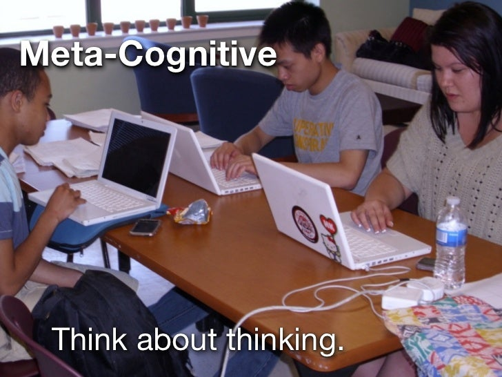 Meta-Cognitive Think about thinking.