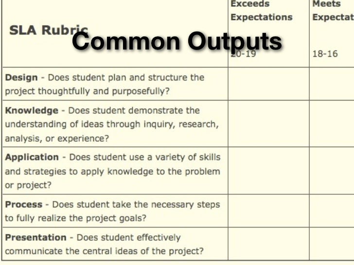 Common Outputs
