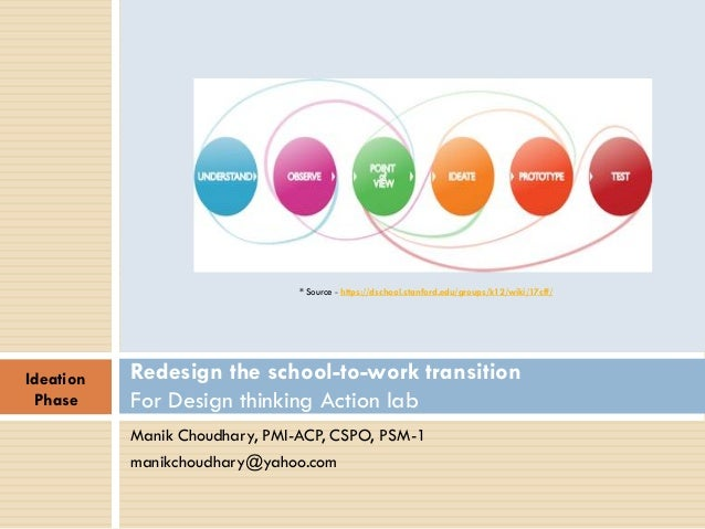 Manik Choudhary, PMI-ACP, CSPO, PSM-1 manikchoudhary@yahoo.com Redesign the school-to-work transition For Design thinking ...