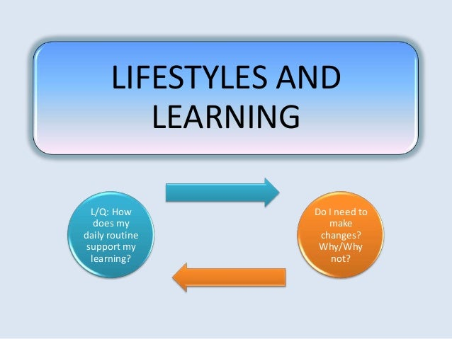 LIFESTYLES ANDLEARNINGL/Q: Howdoes mydaily routinesupport mylearning?Do I need tomakechanges?Why/Whynot?