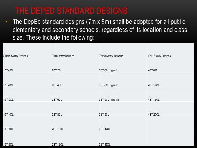 Deped Standard Classroom Design ~ School building
