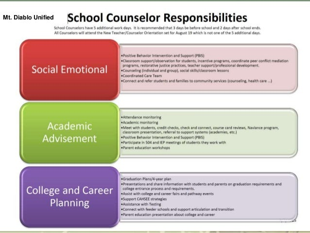 What's the difference between school counselors, school