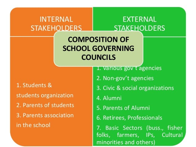 internal and external stakeholders in the hospital Answer to stakeholders: consider a community hospital, a major teaching hospital,  for each, list the major stakeholder groups (both internal and external.