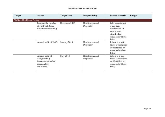 School improvement planning templates yolarnetonic school improvement planning templates maxwellsz