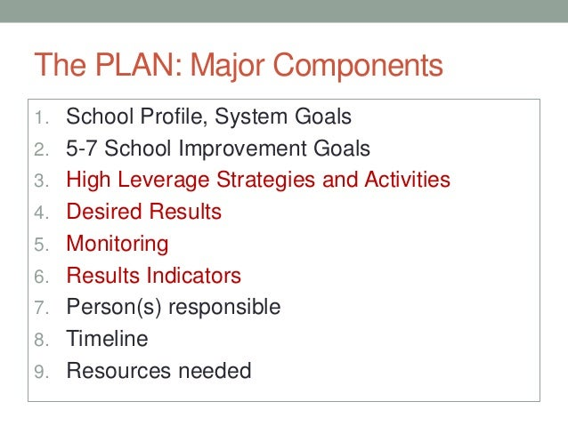 how to evaluate a school improvement plan