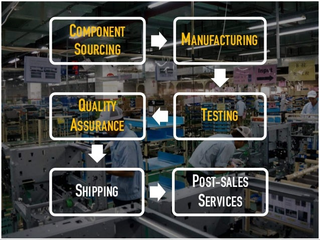 COMPONENT SOURCING MANUFACTURING TESTING QUALITY ASSURANCE SHIPPING POST-SALES SERVICES