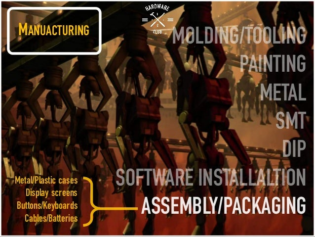 MANUACTURING MOLDING/TOOLING PAINTING METAL SMT DIP SOFTWARE INSTALLALTION ASSEMBLY/PACKAGING Metal/Plastic cases Display ...