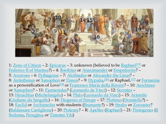 the school of athens The school of athens is raphael's famous fresco in the apostolic palace in vatican less than a dozen figures on this large fresco have been identified.
