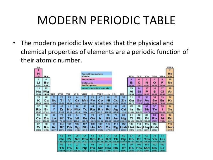 What does the periodic law state?
