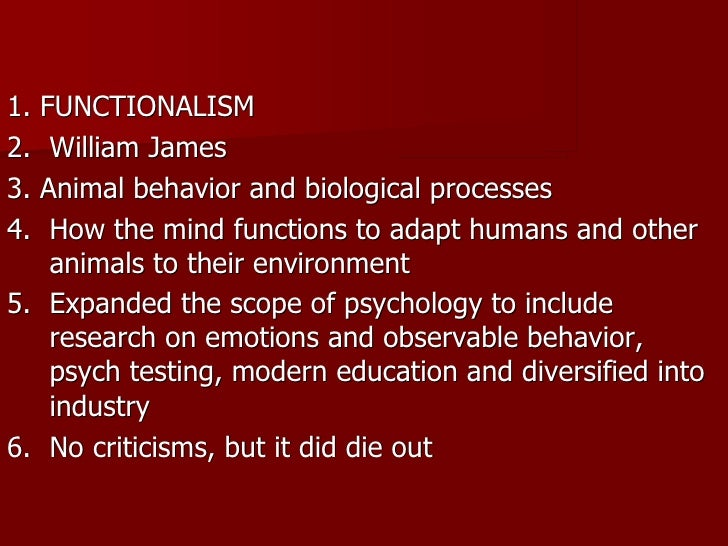 What Is The Nature Of Psychology? - YouTube