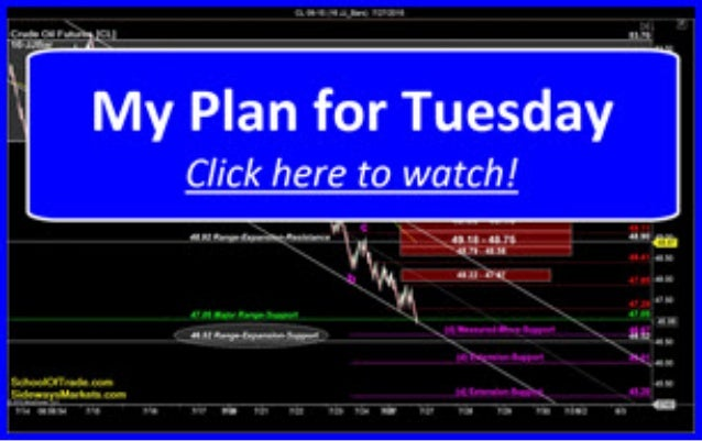 My Plan fur Tuesday  Click here to watch!