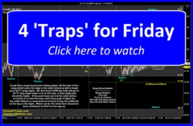 4 'Traps' for Friday | SchoolOfTrade Newsletter 11/19/15