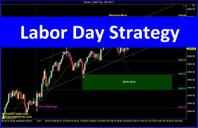 Labor Day Trading Strategy | Crude Oil, Emini, Nasdaq, Gold & Euro