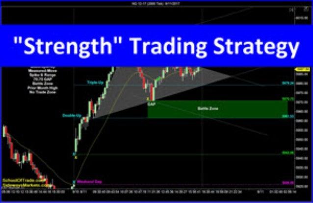 """Strength"" Trading Strategy | Crude Oil, Emini, Nasdaq, Gold & Euro"