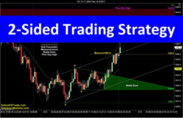 2-Sided Trading Strategy   Crude Oil, Emini, Nasdaq, Gold & Euro