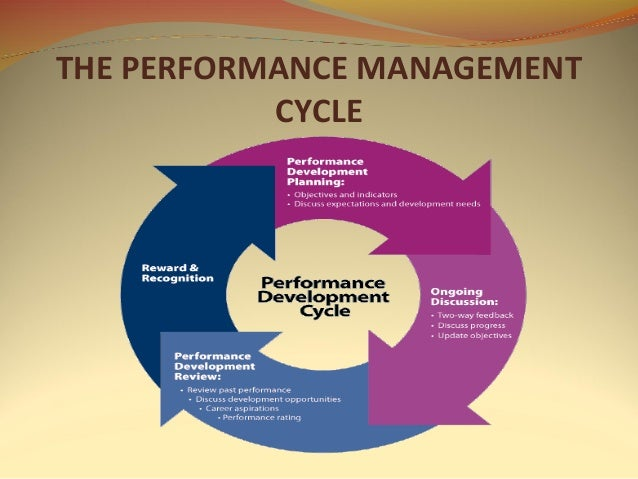 an introduction to performance management systems Is it form-driven or real performance management form-driven performance  performance management systems  performance management – an introduction for.