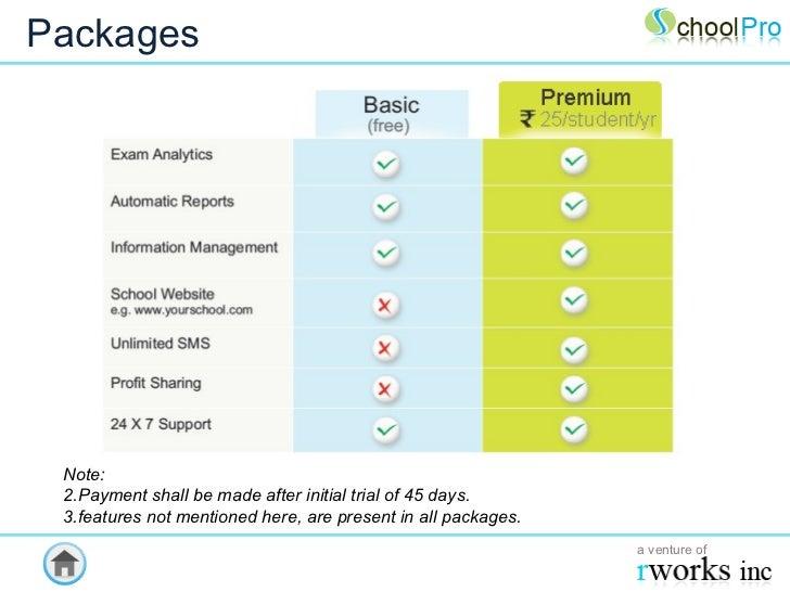 web based management systems pdf