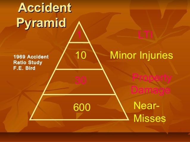 Quiz 2 - Accident Investigation Flashcards | Quizlet