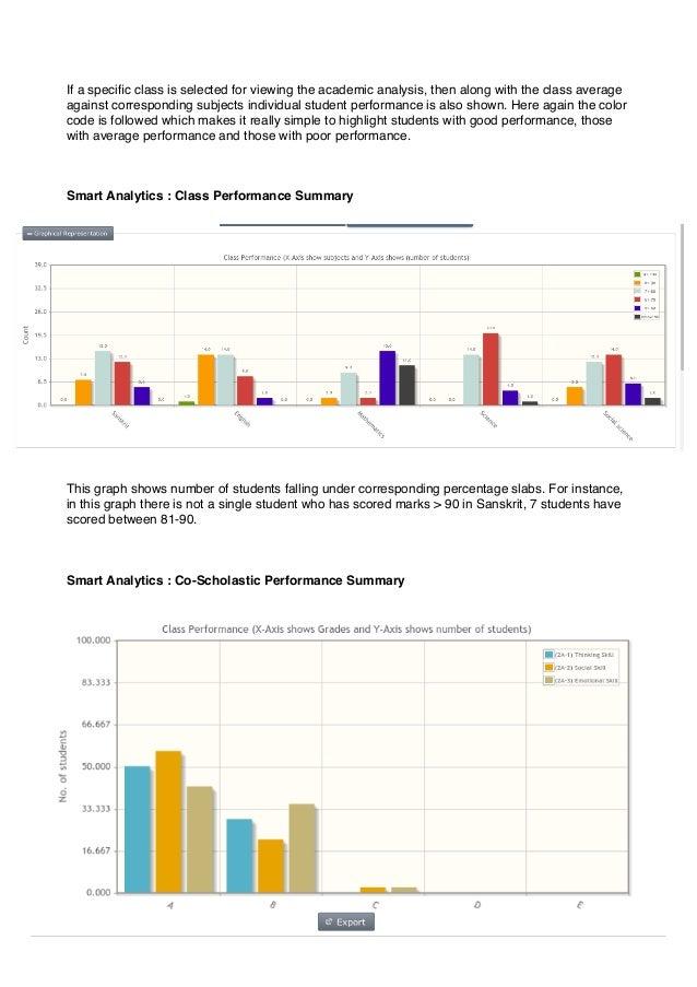 School Smart Analytics eTechSchool Slide 2