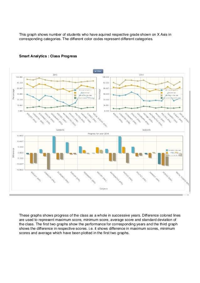 School Smart Analytics eTechSchool Slide 3