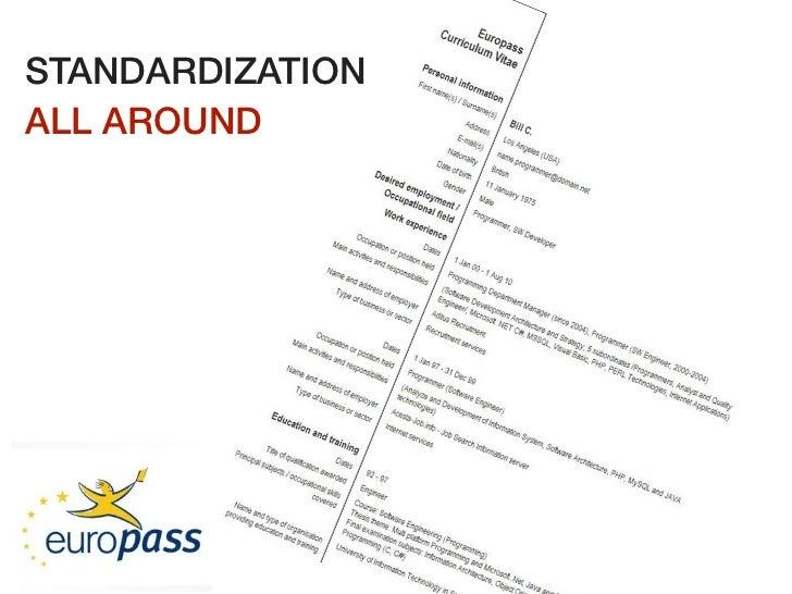 STANDARDIZATIONALL AROUND