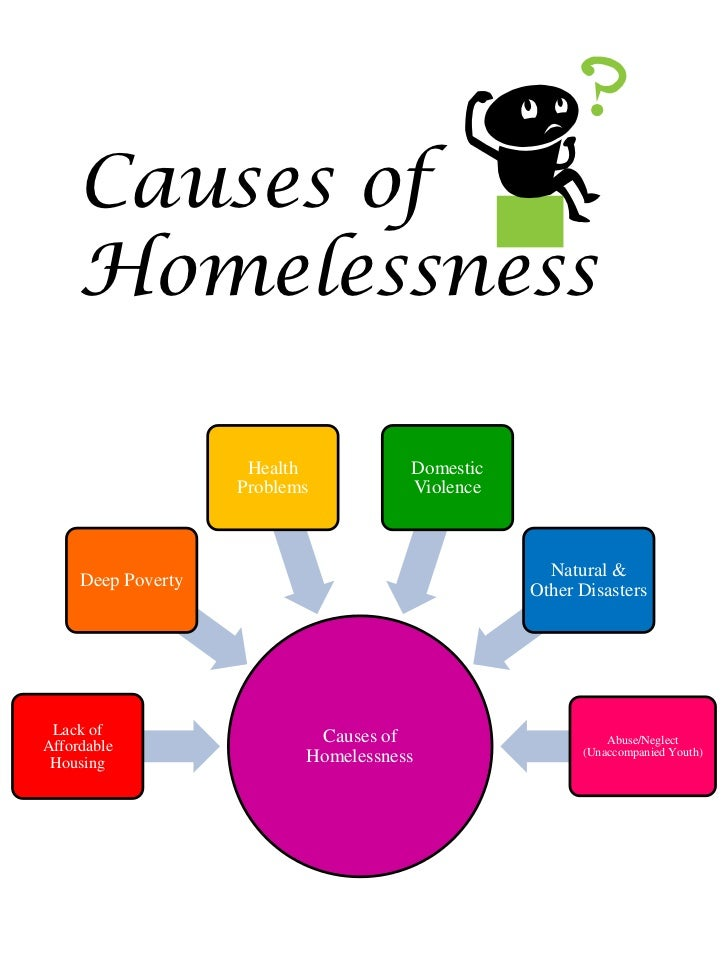 the causes of homelessness in the Homelessness is still viewed by many as the result of personal failings but homelessness is caused by a complex interplay between a person's personal circumstances, and adverse 'structural.