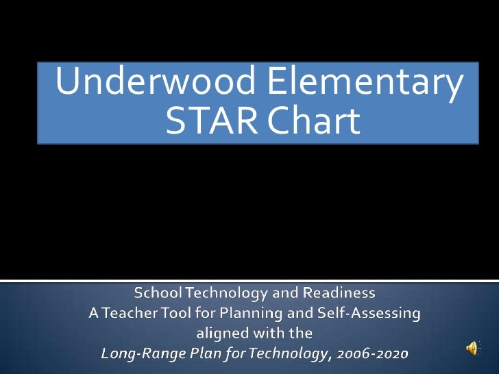 Underwood Elementary<br /> STAR Chart<br />School Technology and ReadinessA Teacher Tool for Planning and Self-Assessingal...