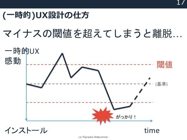 (一時的)UX設計の仕方 マイナスの閾値を超えてしまうと離脱… timeインストール 一時的UX 感動 (基準) 閾値 がっかり! 17 (c) Ryosuke Matsumoto.