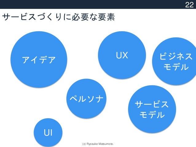 サービスづくりに必要な要素 アイデア ペルソナ UX サービス モデル ビジネス モデル UI 22 (c) Ryosuke Matsumoto.