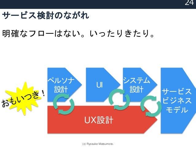 サービス検討のながれ 明確なフローはない。いったりきたり。 ペルソナ 設計 UX設計 サービス ビジネス モデル UI システム 設計 24 (c) Ryosuke Matsumoto.