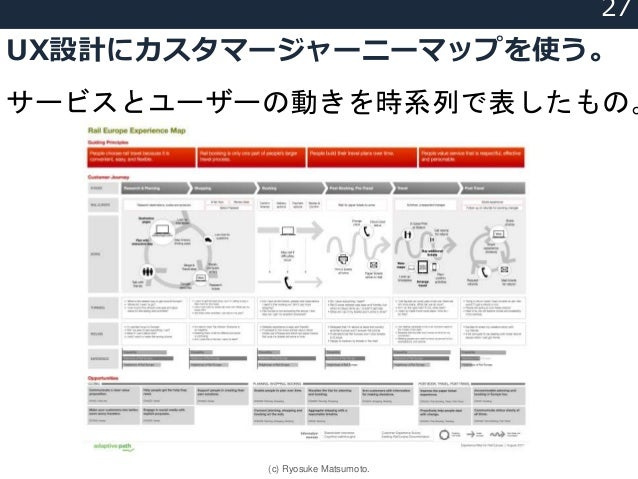 UX設計にカスタマージャーニーマップを使う。 サービスとユーザーの動きを時系列で表したもの。 27 (c) Ryosuke Matsumoto.