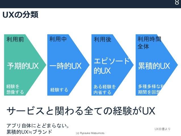UXの分類 UX白書より 利用前 利用中 利用後 利用時間 全体 予期的UX 一時的UX エピソード 的UX 累積的UX 経験を 想像する 経験する ある経験を 内省する 多種多様な利用 期間を回想する サービスと関わる全ての経験がUX アプリ...