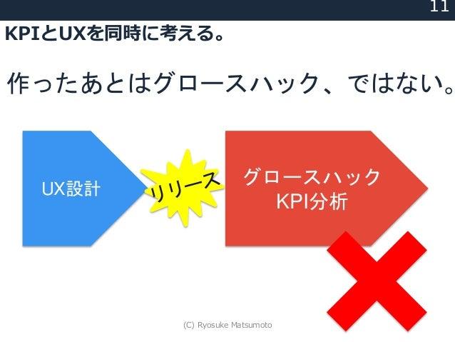 KPIとUXを同時に考える。 11 UX設計 グロースハック KPI分析 作ったあとはグロースハック、ではない。 (C) Ryosuke Matsumoto