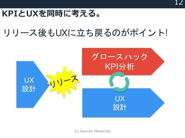 KPIとUXを同時に考える。 12 UX 設計 グロースハック KPI分析 UX 設計 リリース後もUXに立ち戻るのがポイント! (C) Ryosuke Matsumoto