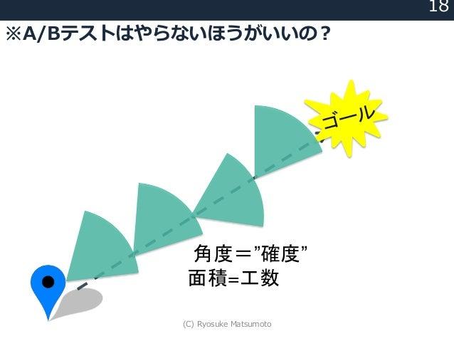 """※A/Bテストはやらないほうがいいの? 18 角度=""""確度"""" 面積=工数 (C) Ryosuke Matsumoto"""
