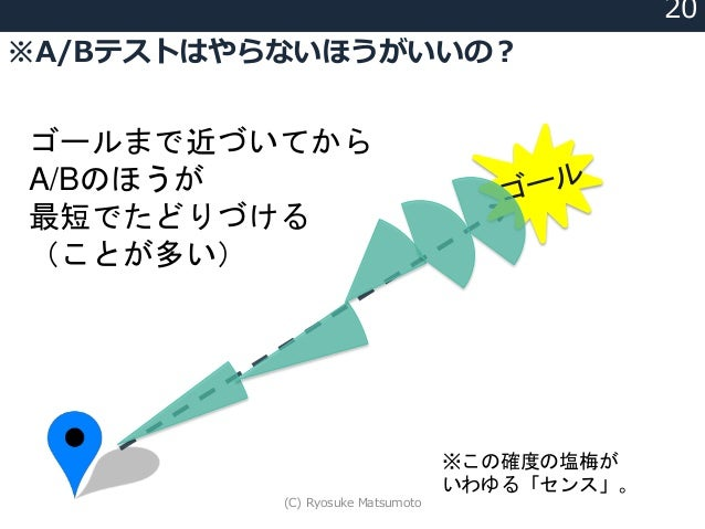 ※A/Bテストはやらないほうがいいの? 20 ゴールまで近づいてから A/Bのほうが 最短でたどりづける (ことが多い) ※この確度の塩梅が いわゆる「センス」。 (C) Ryosuke Matsumoto