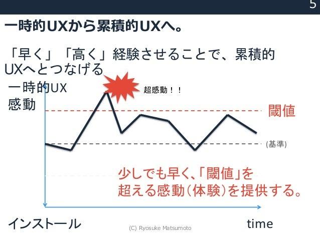 一時的UXから累積的UXへ。 「早く」「高く」経験させることで、累積的 UXへとつなげる timeインストール 一時的UX 感動 (基準) 閾値 少しでも早く、「閾値」を 超える感動(体験)を提供する。 超感動!! 5 (C) Ryosuke ...