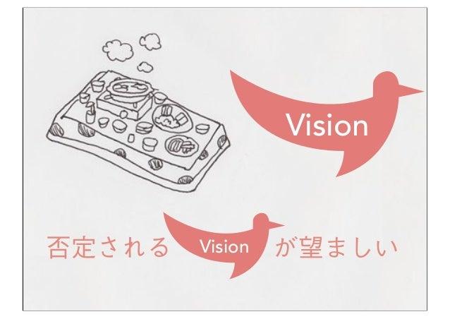 Concept Work