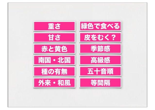 ルール9    コンセプトを作る      コンセプト=20文字以内の数字を除く母国語の言葉