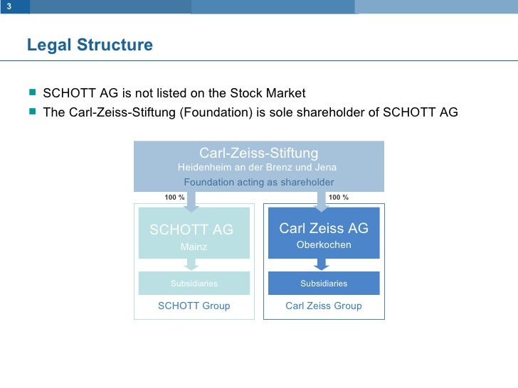 Schott Glass Substrates For Microfluidic Applications