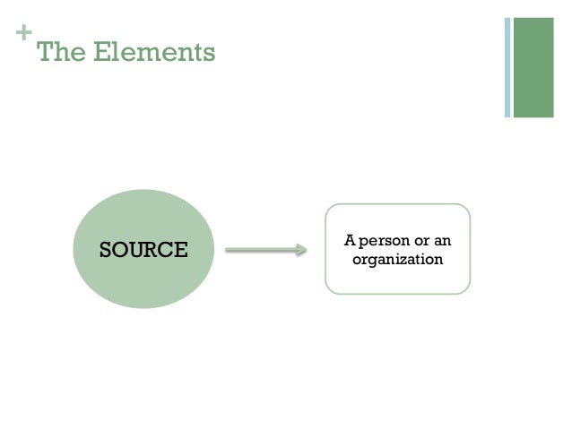 Communication model schramm 1 the elements source a person or an organization ccuart