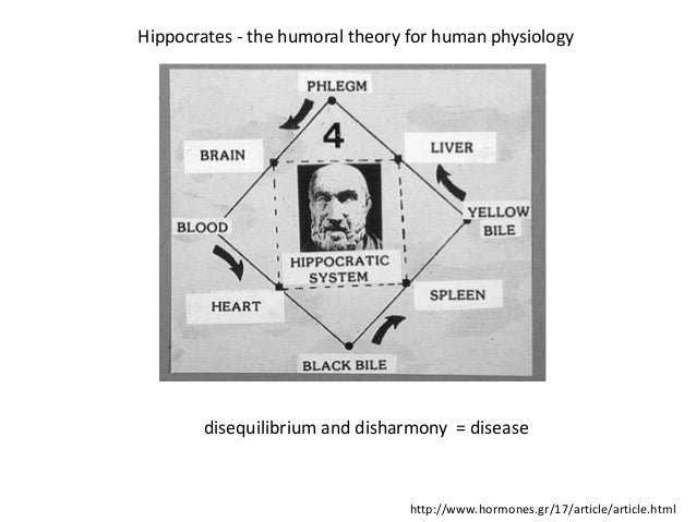 Human Disease Ontology Project presented at ISB's Biocurator meeting April 2014 Slide 2