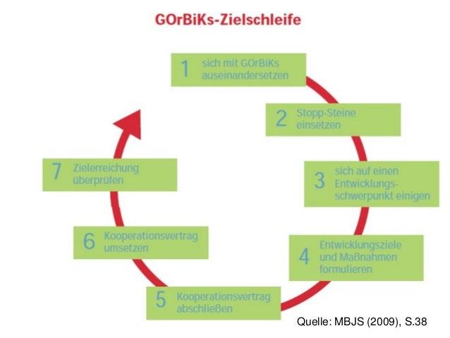 Instrumente der Schulentwicklung• Handlungsrahmen Schulqualitä t (2012,  Berlin)• Orientierungsrahmen Schulqualitä t  (200...