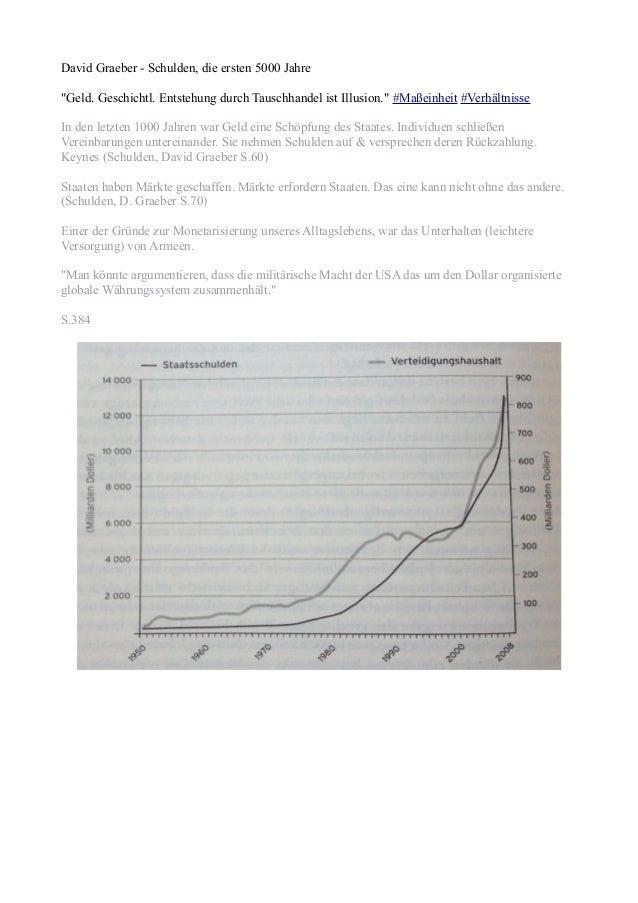 """David Graeber - Schulden, die ersten 5000 Jahre """"Geld. Geschichtl. Entstehung durch Tauschhandel ist Illusion."""" #Maßeinhei..."""