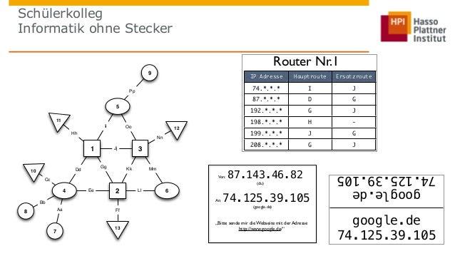 Schülerkolleg  Informatik ohne Stecker  26  How the Internet Works  Network Diagram  Pp  1 Jj  3  2  Gg  Kk  5  4 6  11  1...