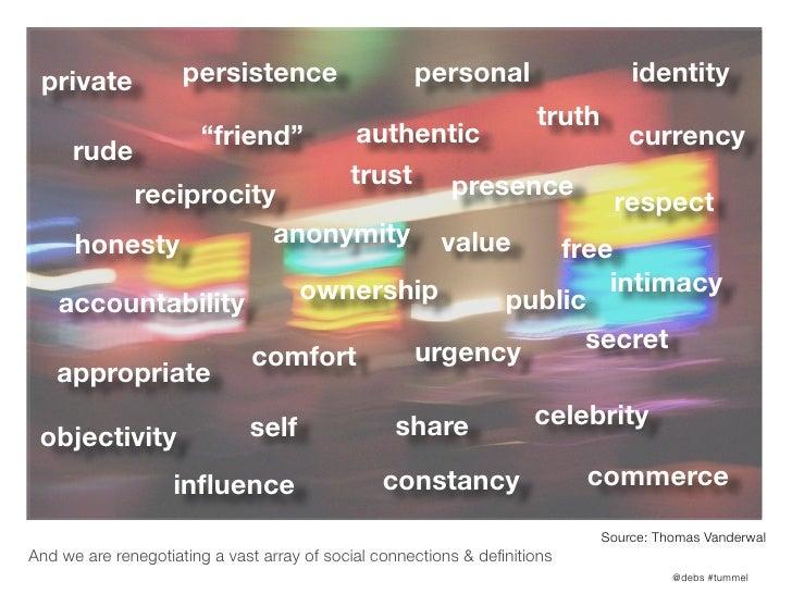 private             persistence                     personal                    identity                                  ...