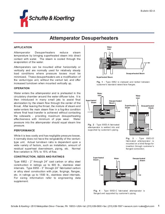 Types of Steam Desuperheaters